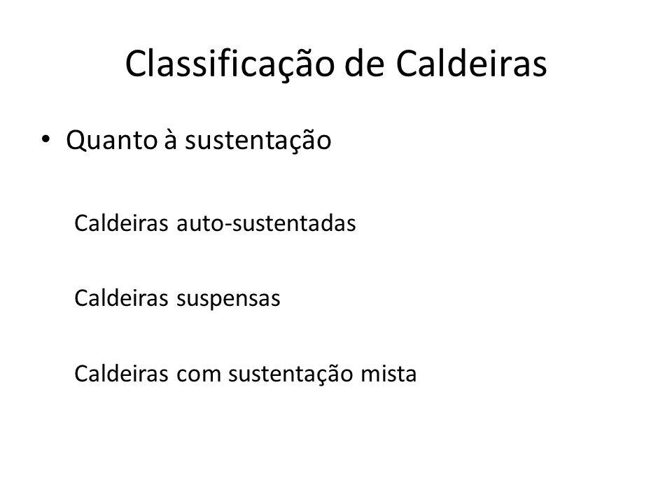 Classificação de Caldeiras Quanto à sustentação Caldeiras auto-sustentadas Caldeiras suspensas Caldeiras com sustentação mista