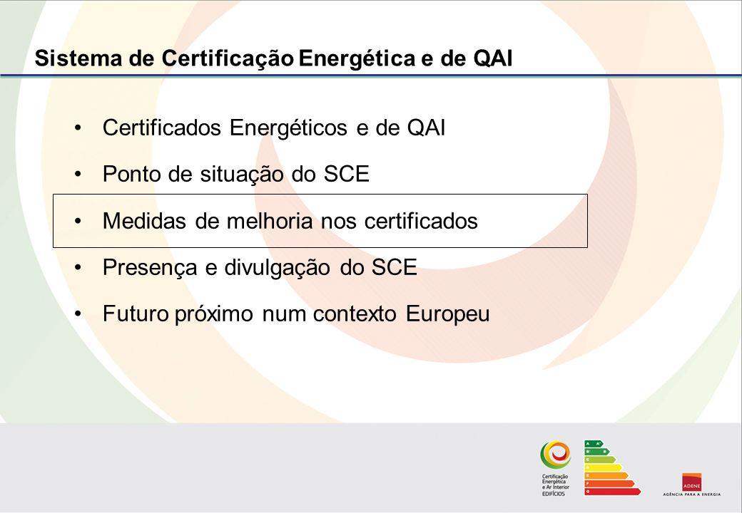 Sistema de Certificação Energética e de QAI Certificados Energéticos e de QAI Ponto de situação do SCE Medidas de melhoria nos certificados Presença e divulgação do SCE Futuro próximo num contexto Europeu