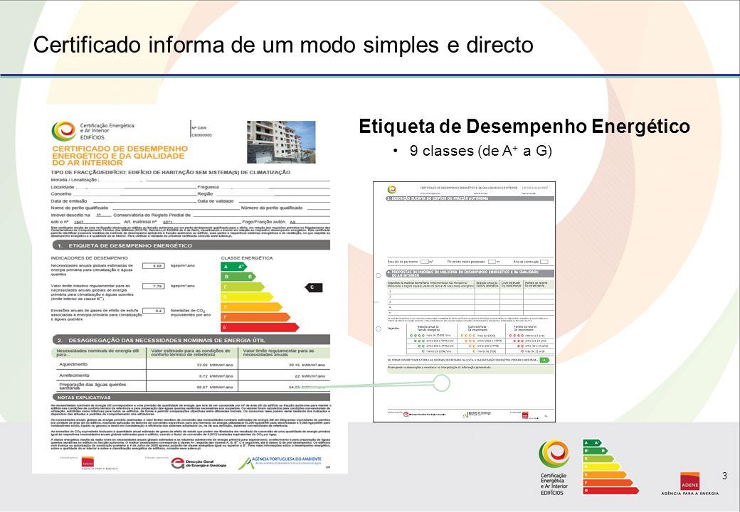 2/3 das medidas propostas incidem sobre AQS, Aquec.