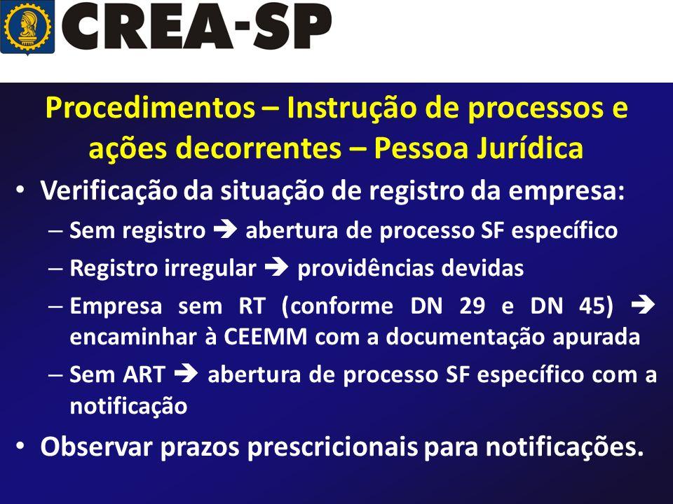 Verificação da situação de registro da empresa: – Sem registro abertura de processo SF específico – Registro irregular providências devidas – Empresa