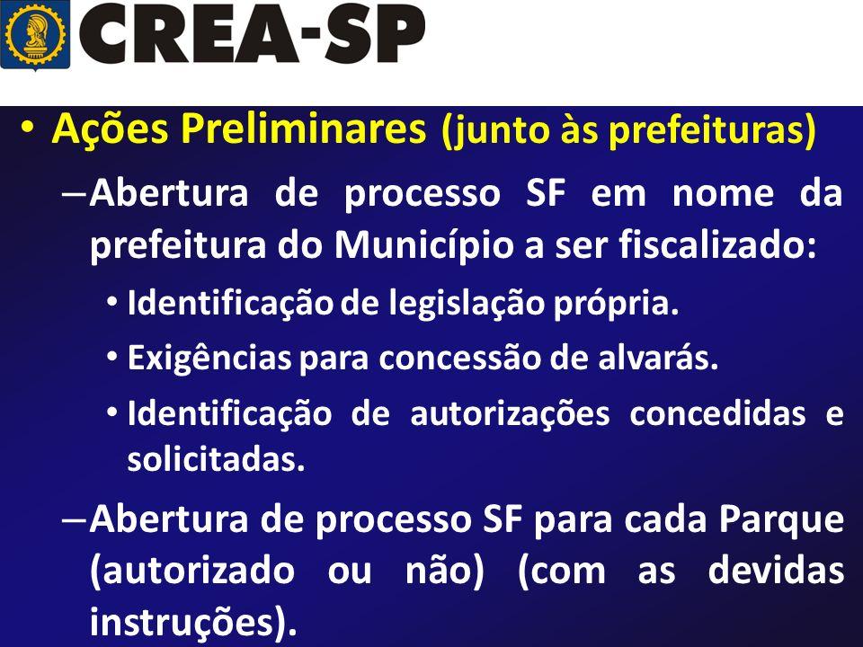 Ações Preliminares (junto às prefeituras) – Abertura de processo SF em nome da prefeitura do Município a ser fiscalizado: Identificação de legislação