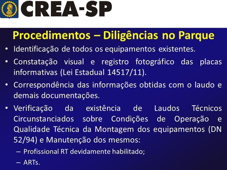 Procedimentos – Diligências no Parque Identificação de todos os equipamentos existentes. Constatação visual e registro fotográfico das placas informat
