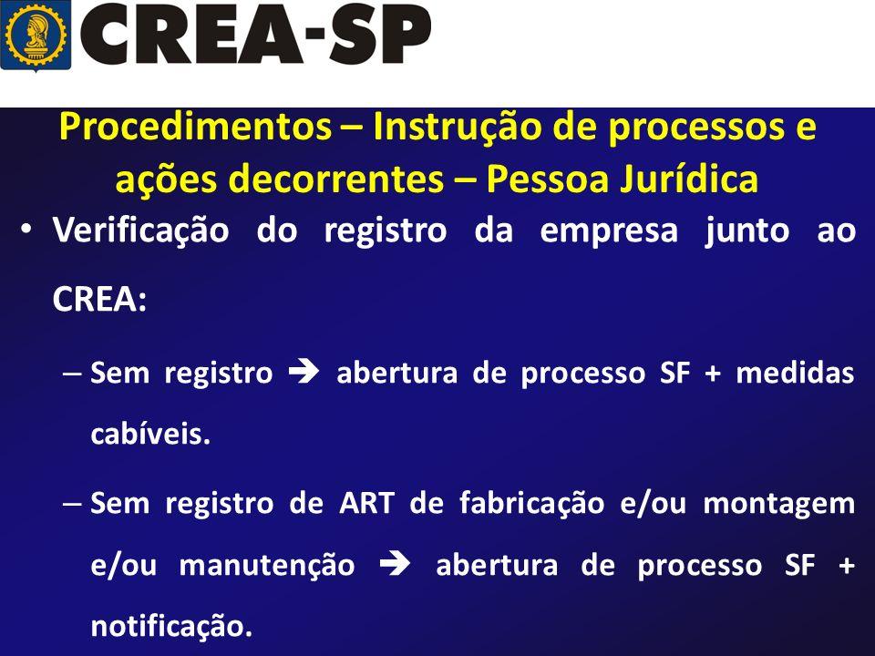 Verificação do registro da empresa junto ao CREA: – Sem registro abertura de processo SF + medidas cabíveis. – Sem registro de ART de fabricação e/ou