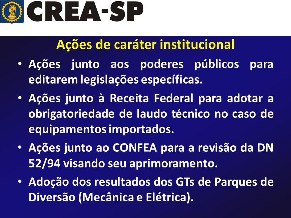 Ações junto aos poderes públicos para editarem legislações específicas. Ações junto à Receita Federal para adotar a obrigatoriedade de laudo técnico n