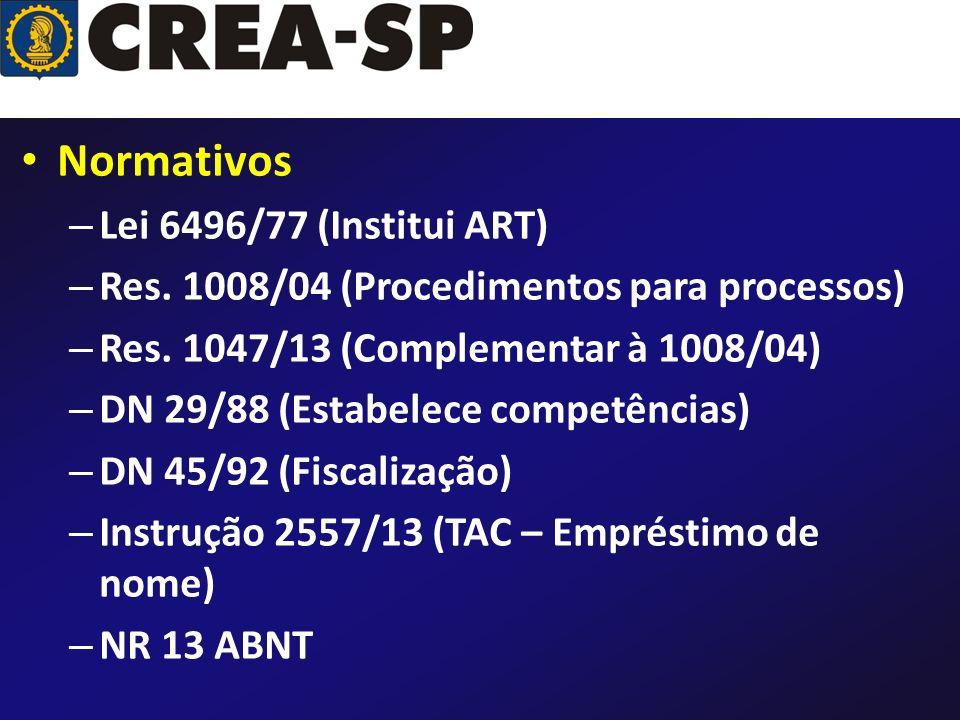 Normativos – Lei 6496/77 (Institui ART) – Res. 1008/04 (Procedimentos para processos) – Res. 1047/13 (Complementar à 1008/04) – DN 29/88 (Estabelece c
