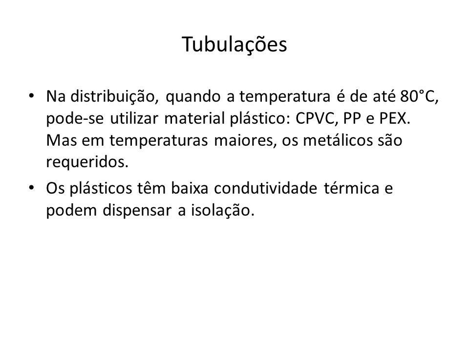Tubulações Na distribuição, quando a temperatura é de até 80°C, pode-se utilizar material plástico: CPVC, PP e PEX. Mas em temperaturas maiores, os me