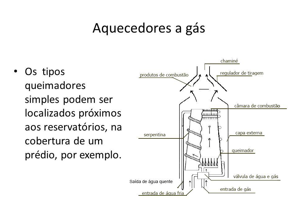 Caldeiras As Caldeiras geralmente são localizadas no térreo ou subsolo.