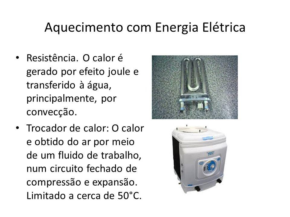 Aquecimento com Energia Elétrica Resistência. O calor é gerado por efeito joule e transferido à água, principalmente, por convecção. Trocador de calor