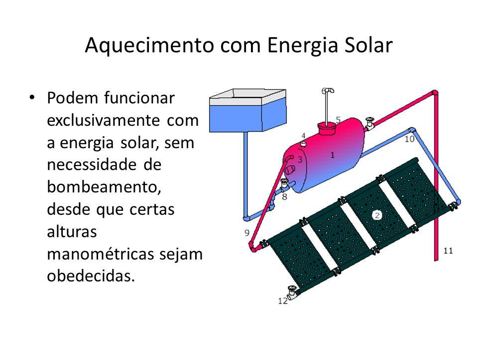 Aquecimento com Energia Solar Podem funcionar exclusivamente com a energia solar, sem necessidade de bombeamento, desde que certas alturas manométrica