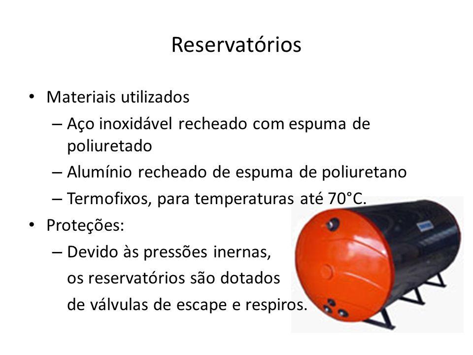 Reservatórios Materiais utilizados – Aço inoxidável recheado com espuma de poliuretado – Alumínio recheado de espuma de poliuretano – Termofixos, para