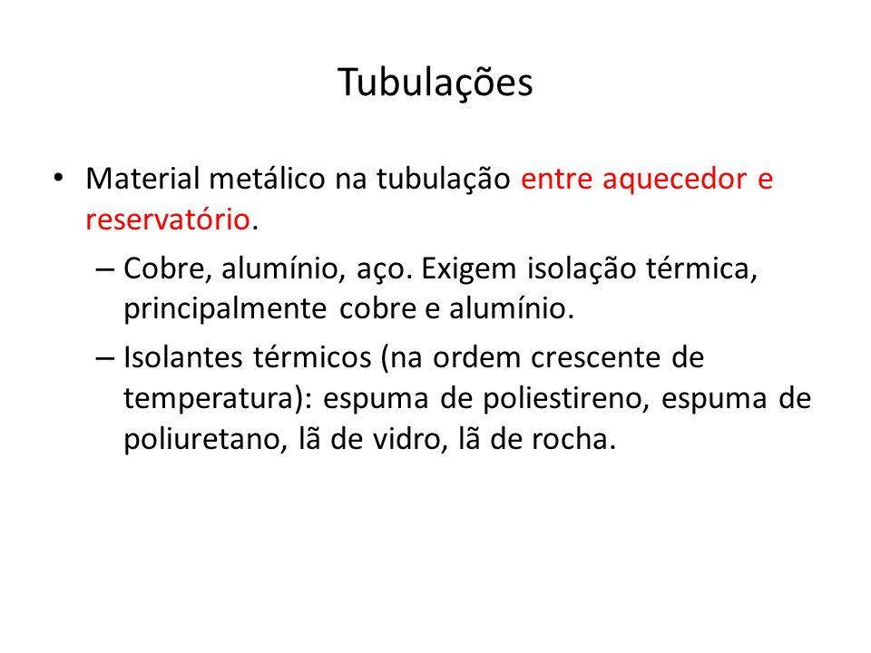 Tubulações Material metálico na tubulação entre aquecedor e reservatório. – Cobre, alumínio, aço. Exigem isolação térmica, principalmente cobre e alum
