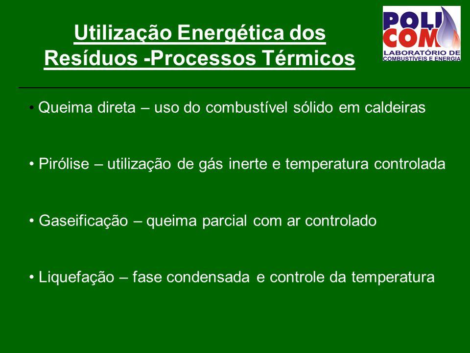 Utilização Energética dos Resíduos -Processos Térmicos Queima direta – uso do combustível sólido em caldeiras Pirólise – utilização de gás inerte e temperatura controlada Gaseificação – queima parcial com ar controlado Liquefação – fase condensada e controle da temperatura