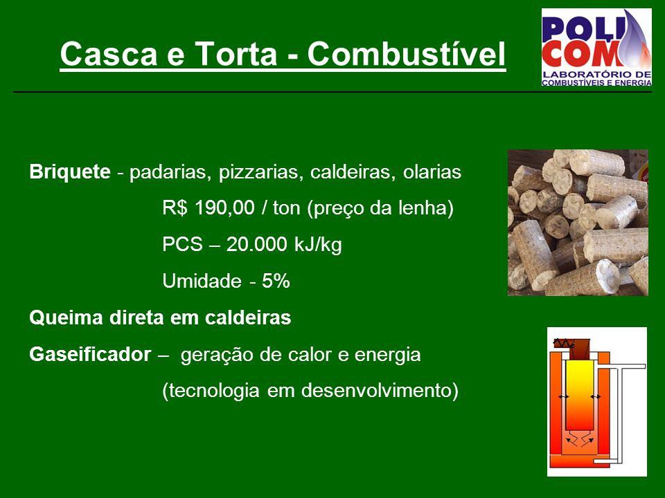 Casca e Torta - Combustível Briquete - padarias, pizzarias, caldeiras, olarias R$ 190,00 / ton (preço da lenha) PCS – 20.000 kJ/kg Umidade - 5% Queima direta em caldeiras Gaseificador – geração de calor e energia (tecnologia em desenvolvimento)
