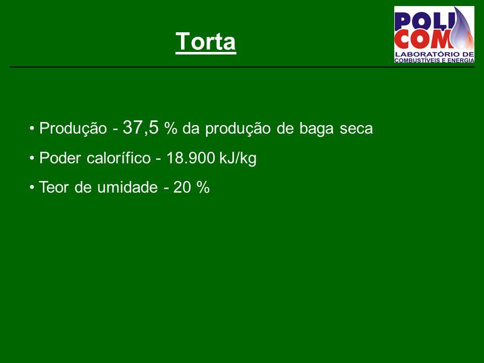 Torta Produção - 37,5 % da produção de baga seca Poder calorífico - 18.900 kJ/kg Teor de umidade - 20 %