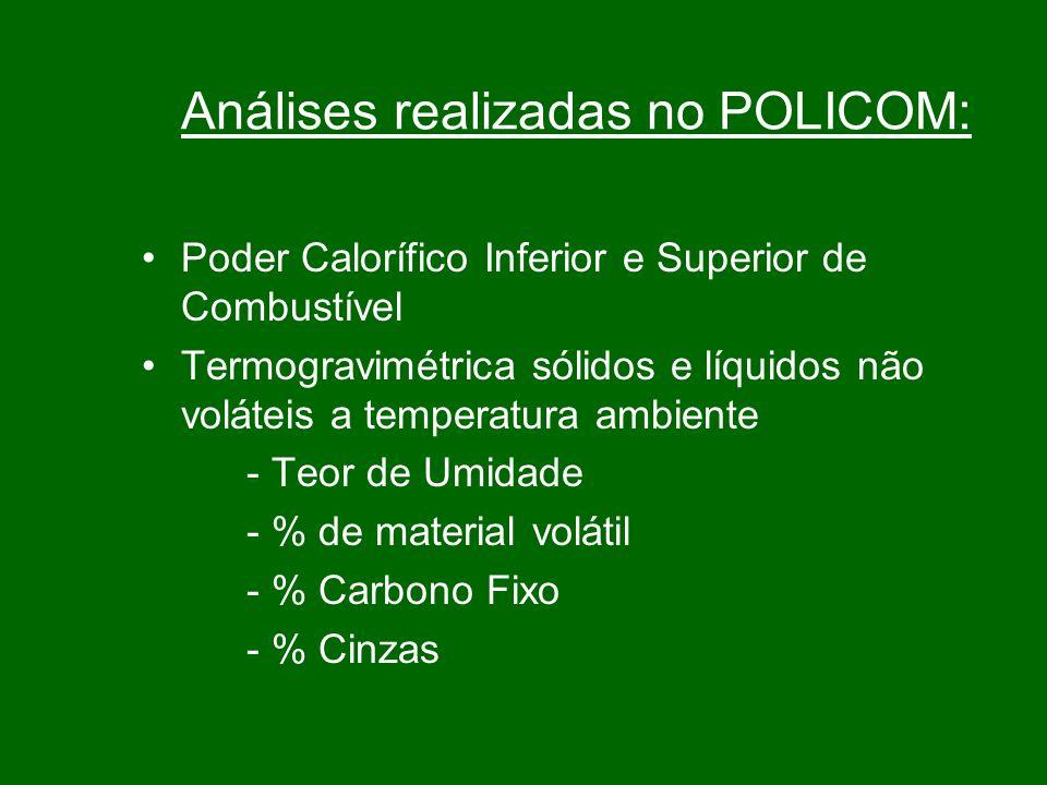 Análises realizadas no POLICOM: Poder Calorífico Inferior e Superior de Combustível Termogravimétrica sólidos e líquidos não voláteis a temperatura ambiente - Teor de Umidade - % de material volátil - % Carbono Fixo - % Cinzas