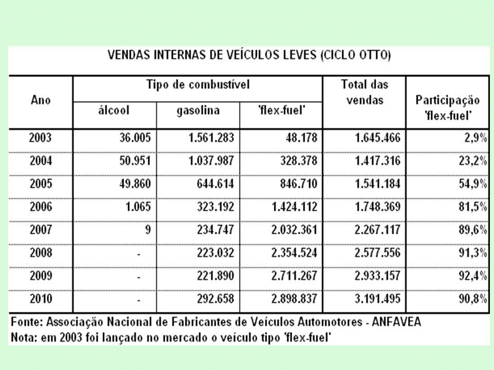 BAIXO CUSTO OPERACIONAL O BAGAÇO E OS QUEIMADORES FAZEM PARTE DO MESMO AMBIENTE E O COMBUSTÍVEL NÃO NECESSITA DE TRANSPORTE ALTA QUALIDADE ENERGÉTICA A UNIDADE GERADORA ESTÁ, QUASE SEMPRE, PRÓXIMA DOS CENTROS DE CONSUMO BAIXO CUSTO DE TRANSMISSÃO DA ENERGIA AS DISTÂNCIAS PARA A INSTALAÇÃO DAS LINHAS CONECTORAS SÃO CURTAS E COM BAIXA PERDA DE CARGA GRANDE ATRATIVO AMBIENTAL É POSSÍVEL GERAR UMA ENORME QUANTIDADE ADICIONAL DE ENERGIA ELÉTRICA COM A QUEIMA DA MESMA QUANTIDADE DE BAGAÇO QUE JÁ ESTÁ SENDO QUEIMADO ATUALMENTE QUALIDADES DA NOVA FONTE DE ENERGIA