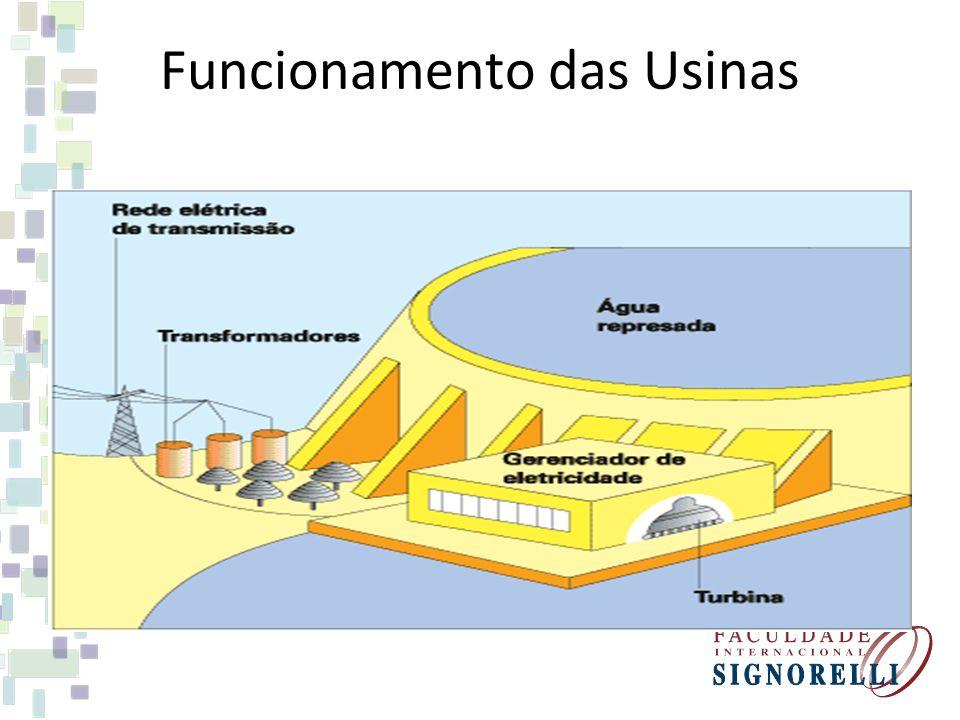 FONTES DE ENERGIA CONVENCIONAIS – HIDROELETRICIDADE FONTE ÁGUAS REPRESADAS MOVEM TURBINAS QUE ACIONAM UM GERADOR ELÉTRICO. USO ELETRICIDADE EM GERAL.
