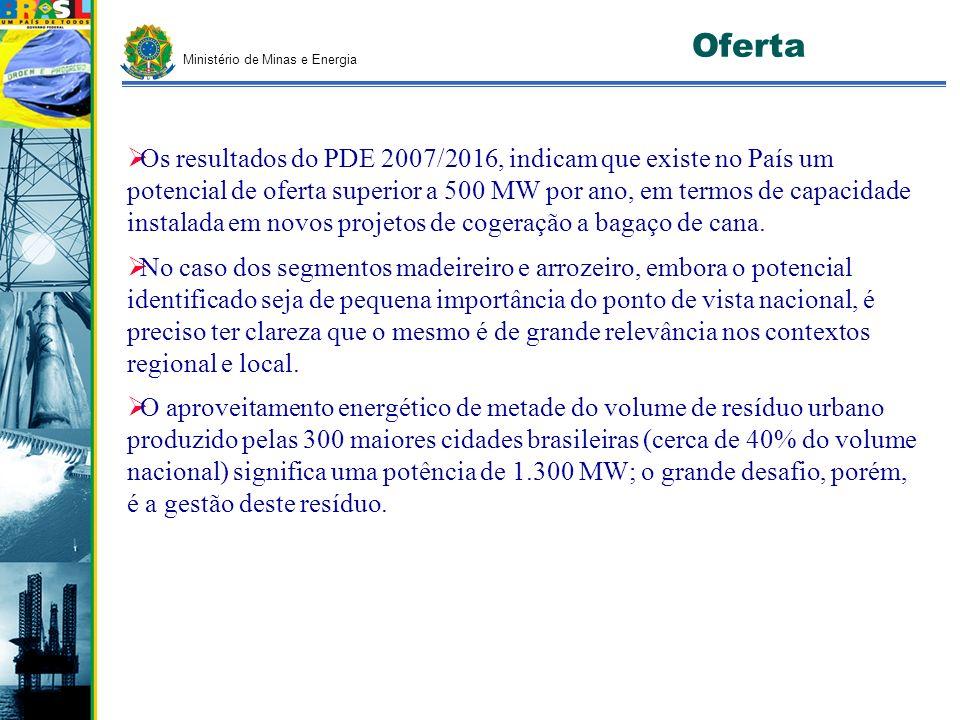 Ministério de Minas e Energia Oferta Os resultados do PDE 2007/2016, indicam que existe no País um potencial de oferta superior a 500 MW por ano, em t