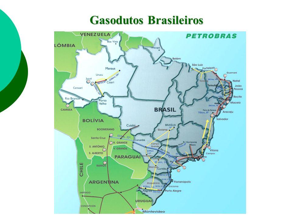 Gasodutos Brasileiros