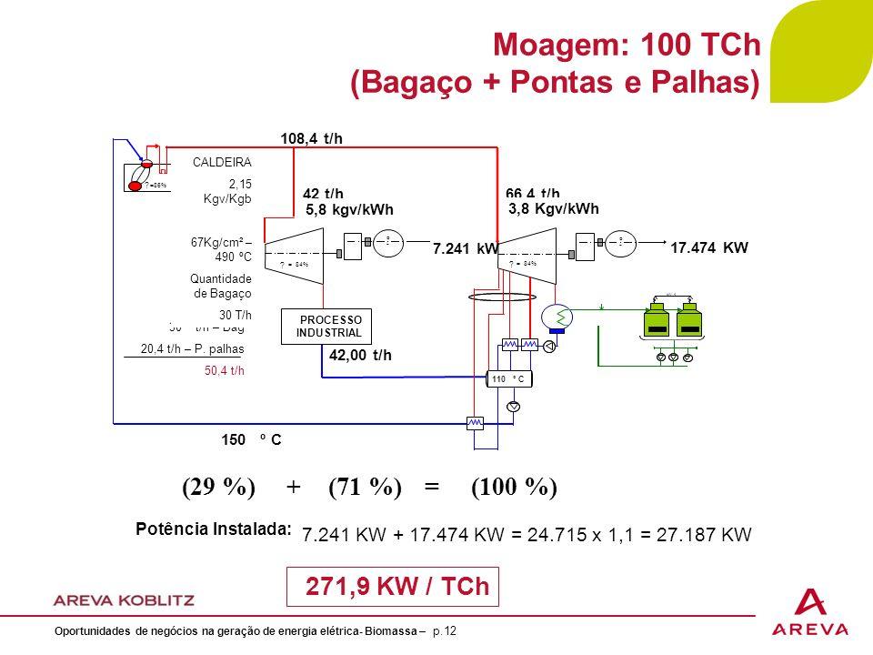 kW 4 G ~ G ~ .=86% PROCESSO INDUSTRIAL 7.241 kW 17.474 KW .