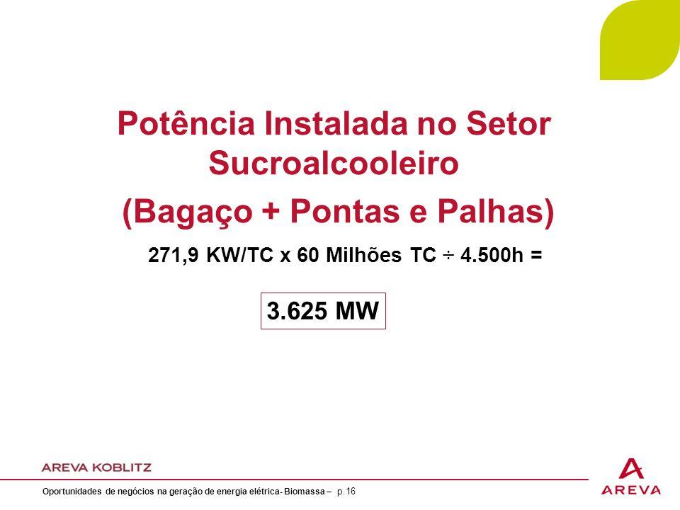 Potência Instalada no Setor Sucroalcooleiro (Bagaço + Pontas e Palhas) 271,9 KW/TC x 60 Milhões TC ÷ 4.500h = 3.625 MW Oportunidades de negócios na geração de energia elétrica- Biomassa – p.16