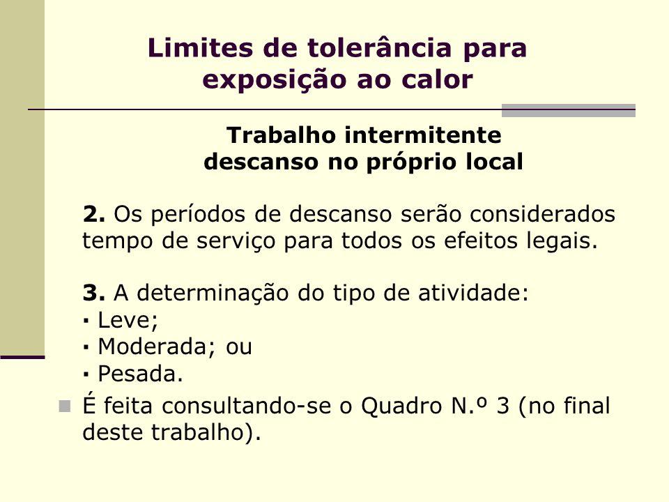 Limites de tolerância para exposição ao calor Trabalho intermitente descanso no próprio local 2. Os períodos de descanso serão considerados tempo de s