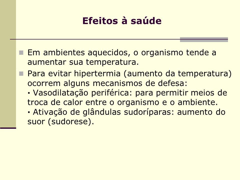 Efeitos à saúde Em ambientes aquecidos, o organismo tende a aumentar sua temperatura. Para evitar hipertermia (aumento da temperatura) ocorrem alguns