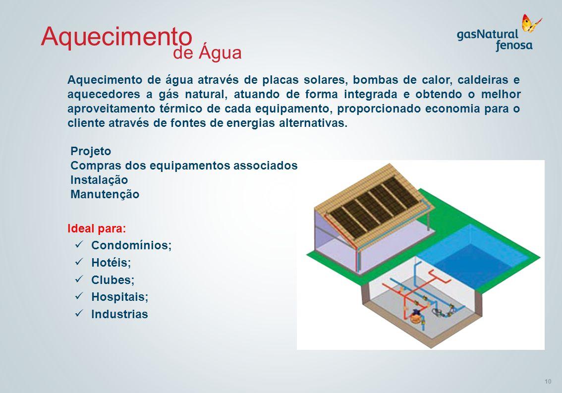 Aquecimento 10 Aquecimento de água através de placas solares, bombas de calor, caldeiras e aquecedores a gás natural, atuando de forma integrada e obt