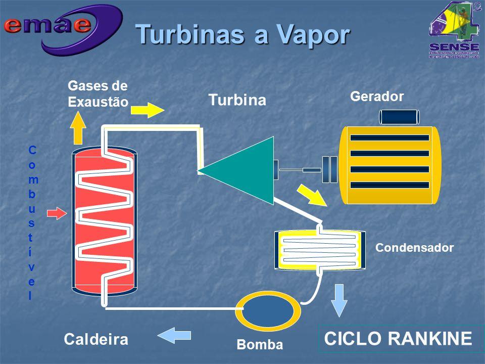 Bomba CICLO RANKINE Gerador Turbina Caldeira Condensador CombustívelCombustível Gases de Exaustão Turbinas a Vapor