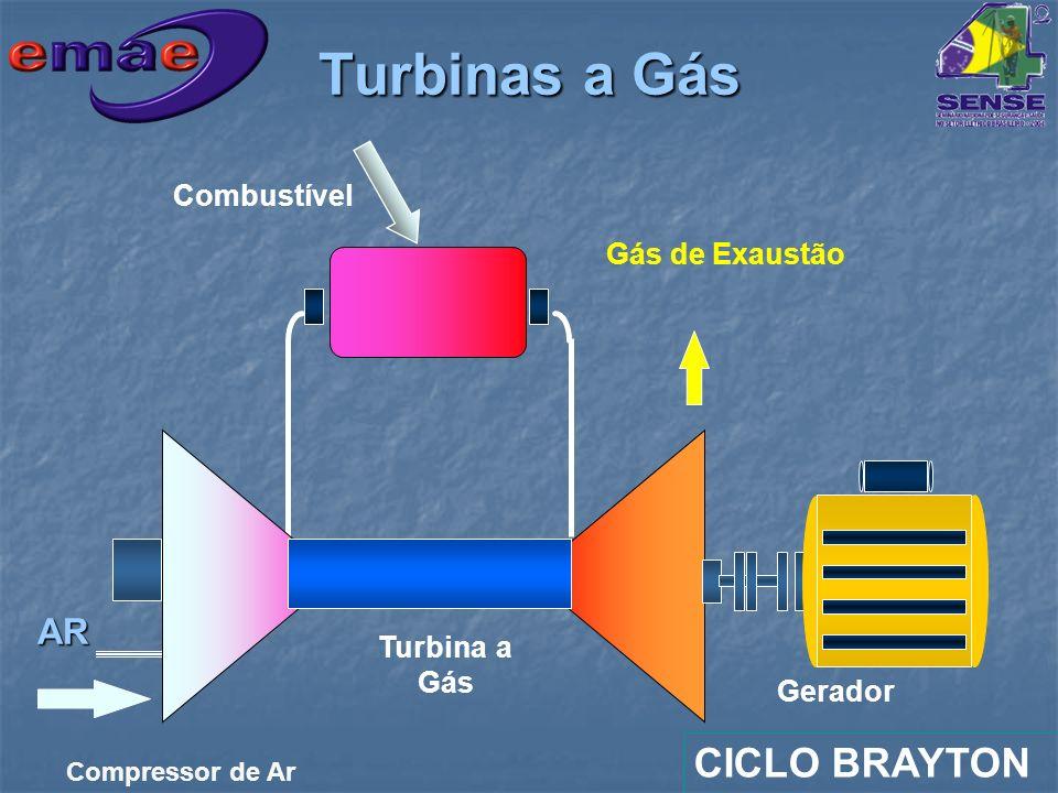 Turbinas a Gás CICLO BRAYTON Compressor de Ar Gás de Exaustão Turbina a Gás Gerador Combustível AR