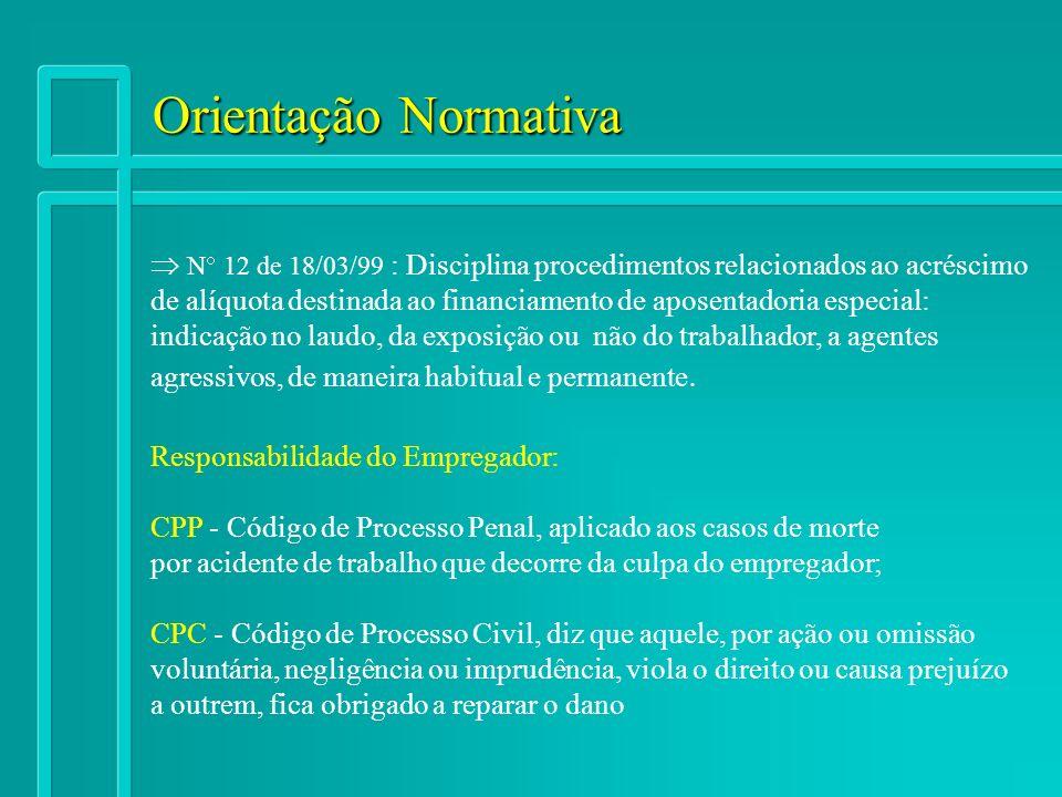 Orientação Normativa N 12 de 18/03/99 : Disciplina procedimentos relacionados ao acréscimo de alíquota destinada ao financiamento de aposentadoria esp