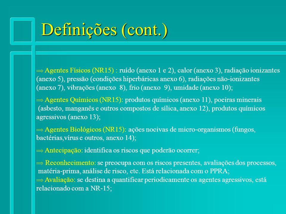 Definições (cont.) Agentes Físicos (NR15) : ruído (anexo 1 e 2), calor (anexo 3), radiação ionizantes (anexo 5), pressão (condições hiperbáricas anexo