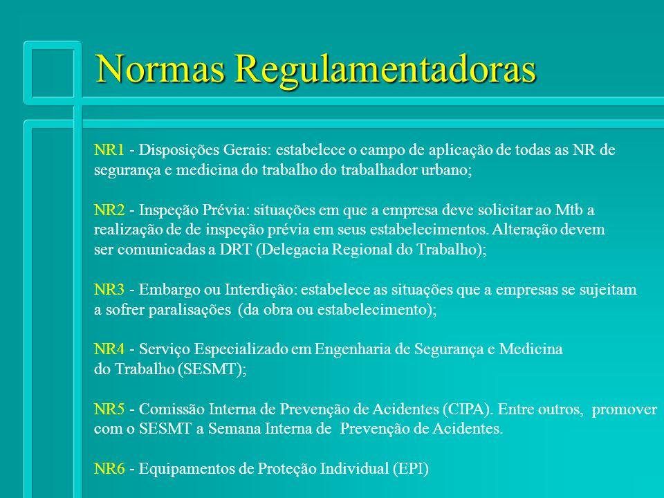 Normas Regulamentadoras NR1 - Disposições Gerais: estabelece o campo de aplicação de todas as NR de segurança e medicina do trabalho do trabalhador ur