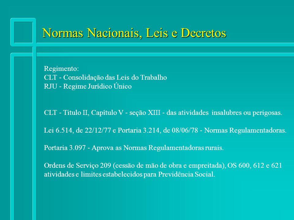 Normas Nacionais, Leis e Decretos Regimento: CLT - Consolidação das Leis do Trabalho RJU - Regime Jurídico Único CLT - Titulo II, Capítulo V - seção X