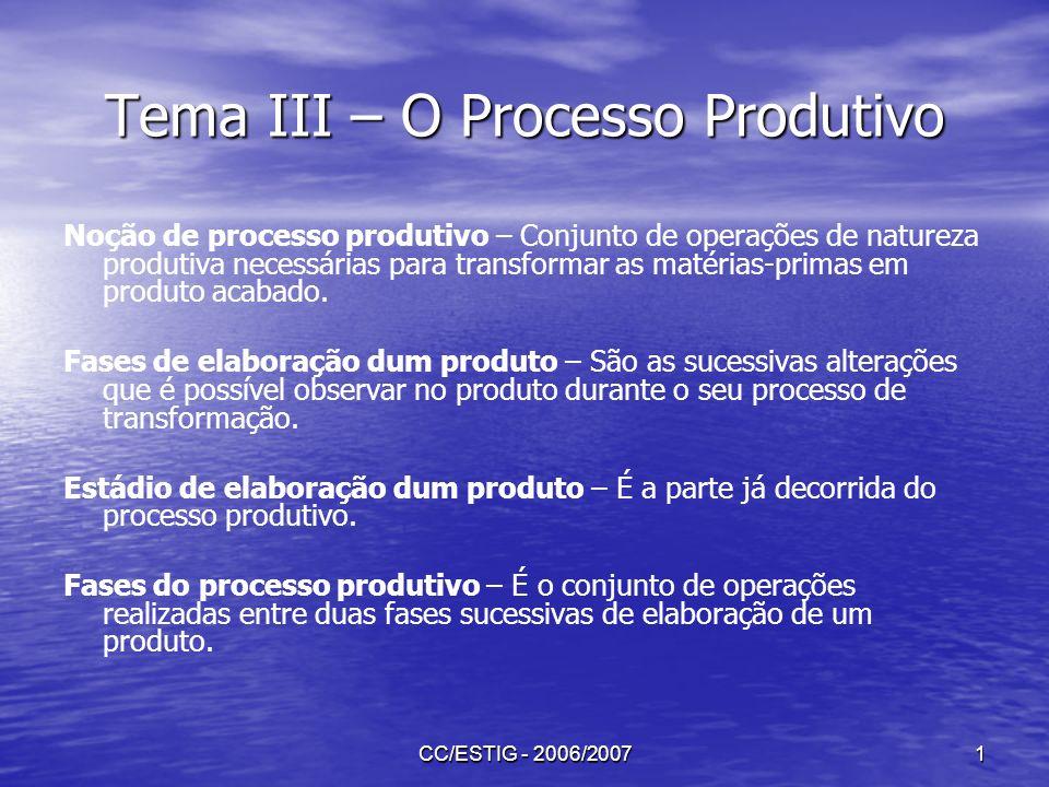 CC/ESTIG - 2006/20071 Tema III – O Processo Produtivo Noção de processo produtivo – Conjunto de operações de natureza produtiva necessárias para trans