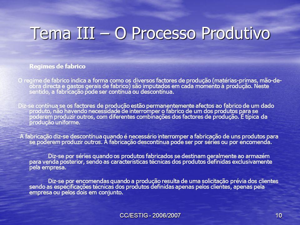 CC/ESTIG - 2006/200710 Tema III – O Processo Produtivo Regimes de fabrico O regime de fabrico indica a forma como os diversos factores de produção (ma