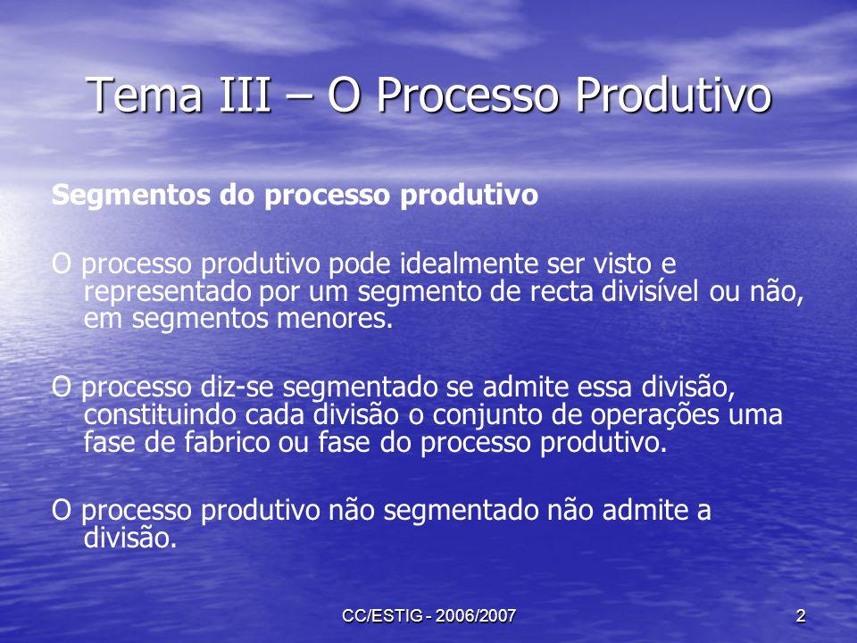 CC/ESTIG - 2006/20073 Tema III – O Processo Produtivo A estrutura do processo produtivo – mostra a forma como as sucessivas operações se combinam no decurso do processo produtivo.