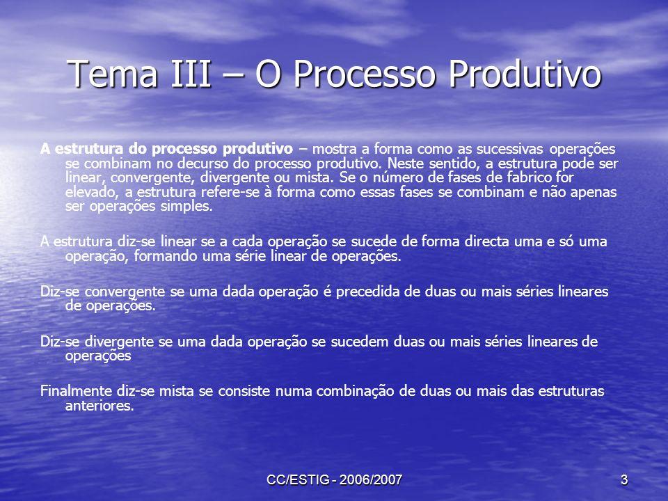 CC/ESTIG - 2006/20074 Tema III – O Processo Produtivo Tipos de produção – Considerando o número de produtos fabricados a produção pode ser uniforme ou múltipla.