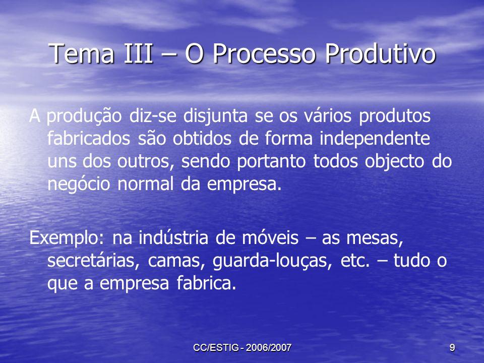 CC/ESTIG - 2006/200710 Tema III – O Processo Produtivo Regimes de fabrico O regime de fabrico indica a forma como os diversos factores de produção (matérias-primas, mão-de- obra directa e gastos gerais de fabrico) são imputados em cada momento à produção.