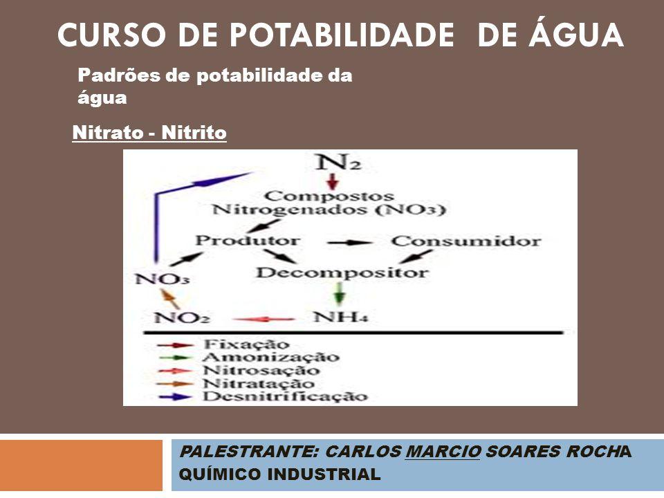 PALESTRANTE: CARLOS MARCIO SOARES ROCHA QUÍMICO INDUSTRIAL CURSO DE POTABILIDADE DE ÁGUA Padrões de potabilidade da água Nitrato - Nitrito