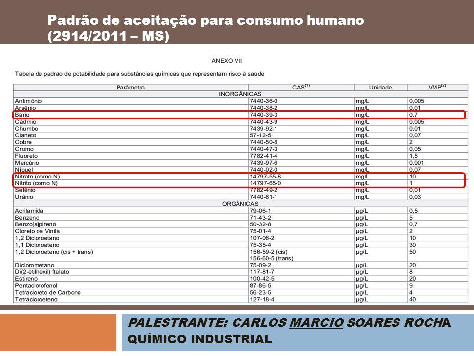 PALESTRANTE: CARLOS MARCIO SOARES ROCHA QUÍMICO INDUSTRIAL Padrão de aceitação para consumo humano (2914/2011 – MS)