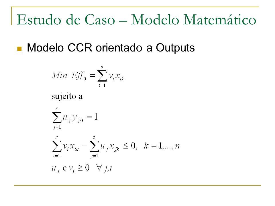 Estudo de Caso – Modelo Matemático Modelo CCR orientado a Outputs