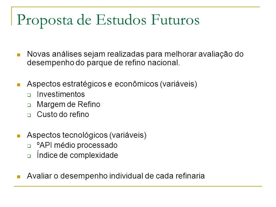 Proposta de Estudos Futuros Novas análises sejam realizadas para melhorar avaliação do desempenho do parque de refino nacional. Aspectos estratégicos