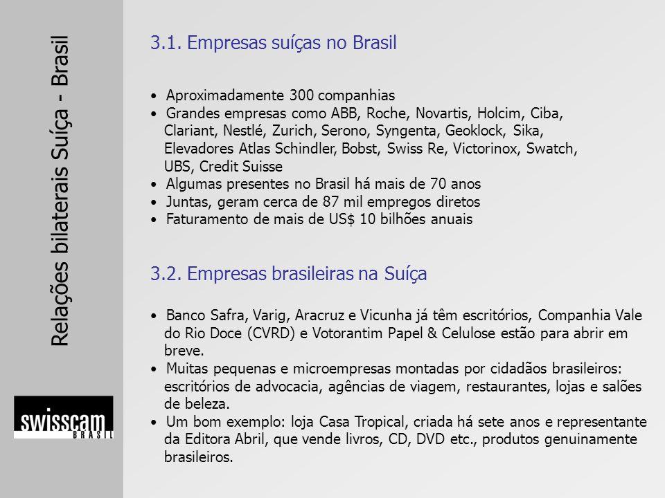 Relações bilaterais Suíça - Brasil 3.1. Empresas suíças no Brasil Aproximadamente 300 companhias Grandes empresas como ABB, Roche, Novartis, Holcim, C