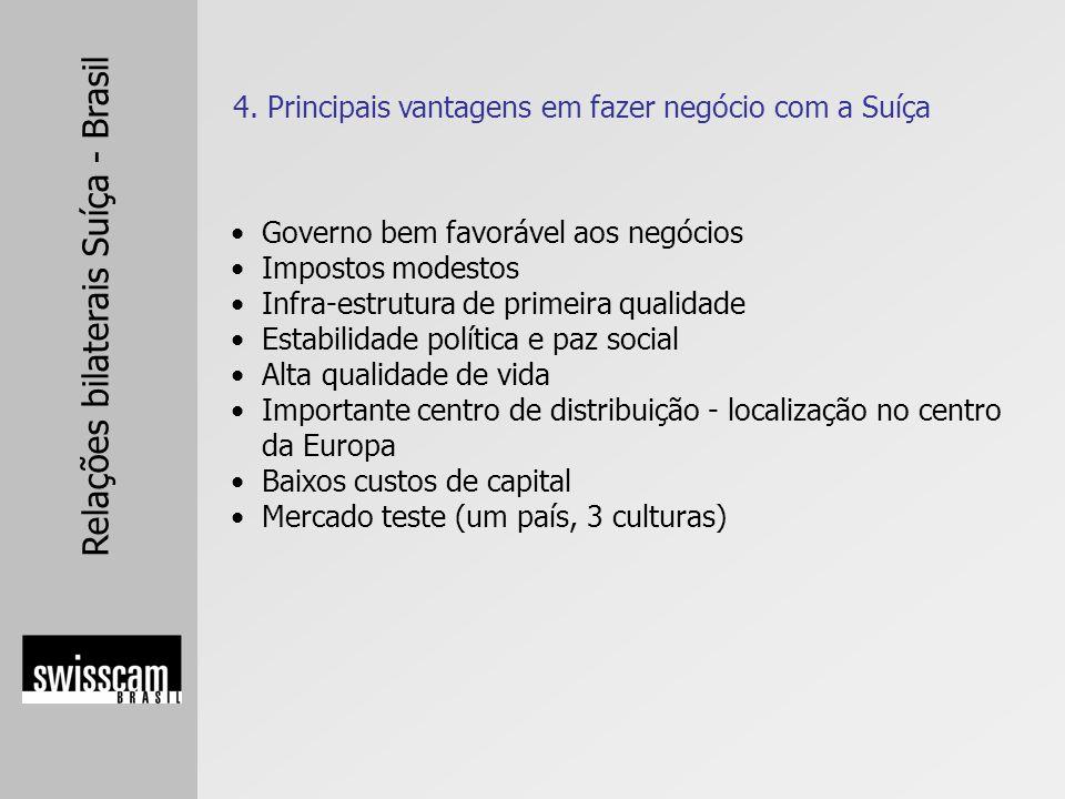 Relações bilaterais Suíça - Brasil 4. Principais vantagens em fazer negócio com a Suíça Governo bem favorável aos negócios Impostos modestos Infra-est