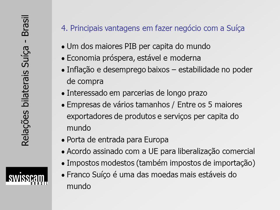Relações bilaterais Suíça - Brasil Um dos maiores PIB per capita do mundo Economia próspera, estável e moderna Inflação e desemprego baixos – estabili