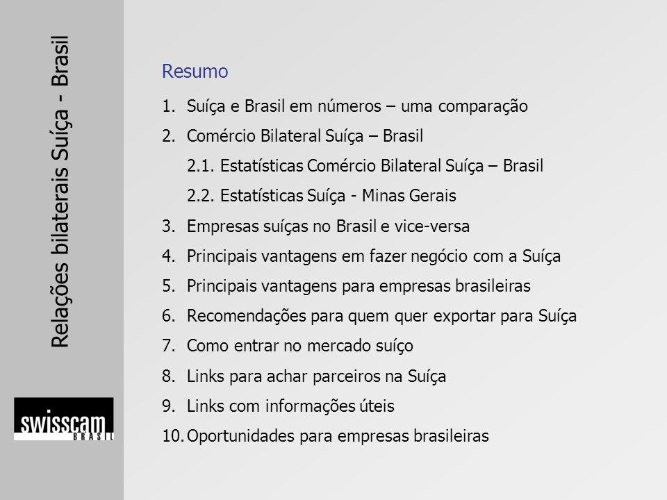 Relações bilaterais Suíça - Brasil Resumo 1.Suíça e Brasil em números – uma comparação 2.Comércio Bilateral Suíça – Brasil 2.1. Estatísticas Comércio