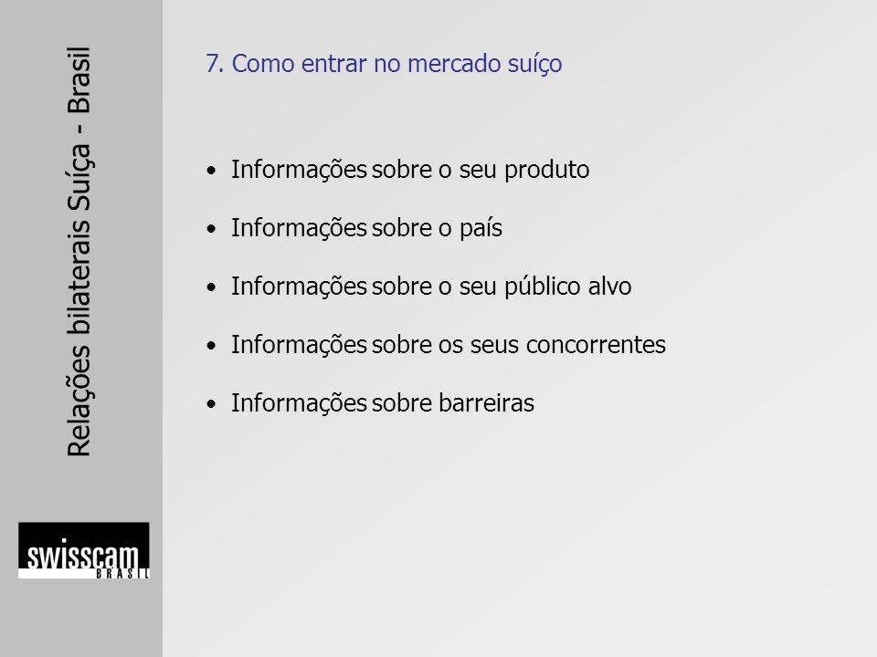 Relações bilaterais Suíça - Brasil 7. Como entrar no mercado suíço Informações sobre o seu produto Informações sobre o país Informações sobre o seu pú