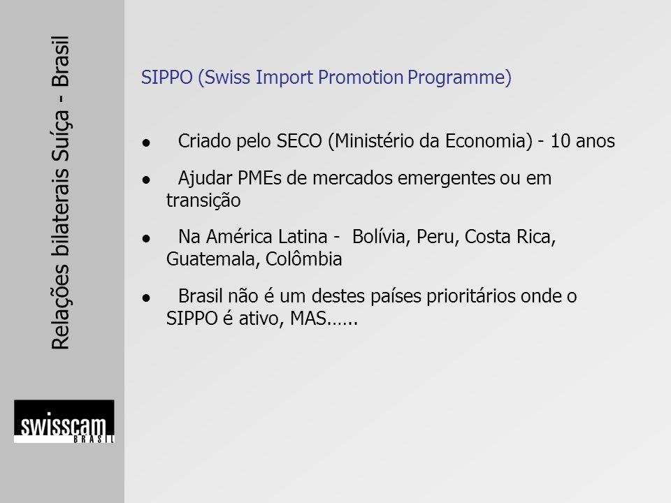 Relações bilaterais Suíça - Brasil SIPPO (Swiss Import Promotion Programme) Criado pelo SECO (Ministério da Economia) - 10 anos Ajudar PMEs de mercado