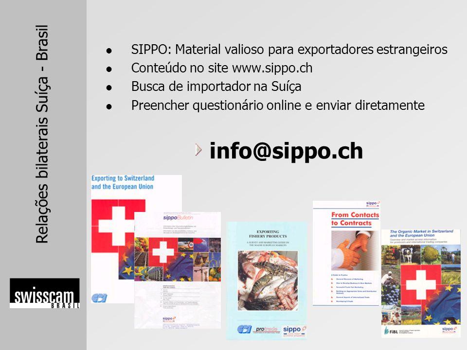 Relações bilaterais Suíça - Brasil SIPPO: Material valioso para exportadores estrangeiros Conteúdo no site www.sippo.ch Busca de importador na Suíça P